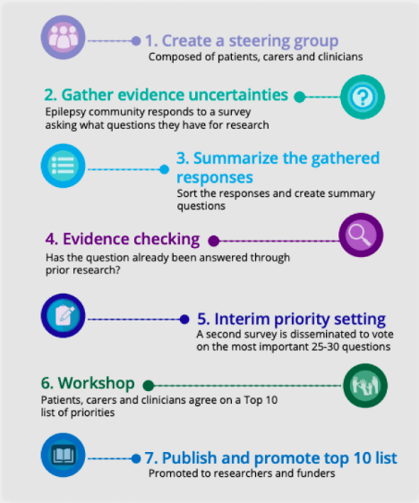 4b.-Infographic-to-include-with-story-EpLink-PSP.png#asset:3188