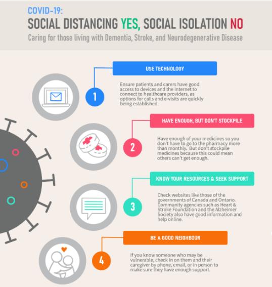 ONDRI-Infographic.png#asset:3181